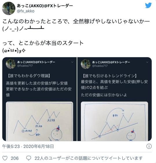 Twitter評判口コミ1